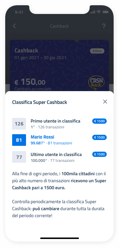 classifica super cashback